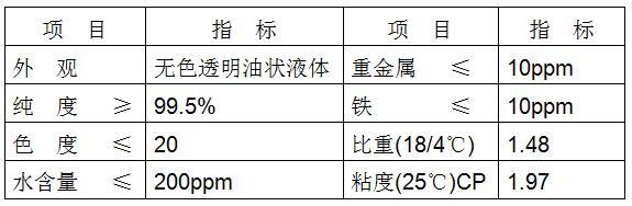 乐虎国际娱乐手机版磺酰氯厂
